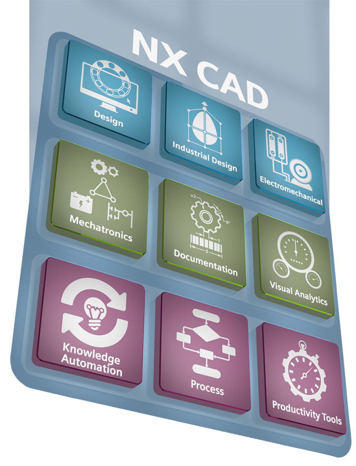 NX CAD product overview graphic