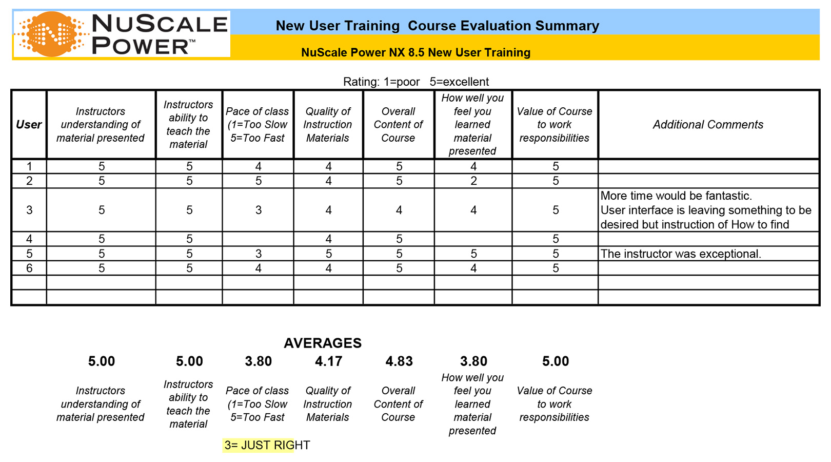 NX CAD Course Evaluation NuScale Power Group Jan 2015